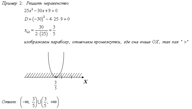 http://fizmat.by/pic/MATH/page34/im5.png