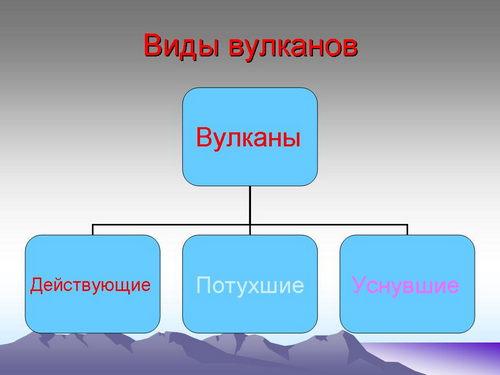 https://festival.1september.ru/articles/613920/presentation/08.jpg