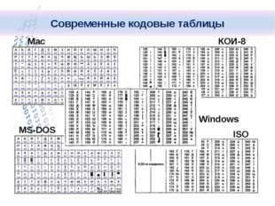 Современные кодовые таблицы Mac ISO Windows MS-DOS КОИ-8