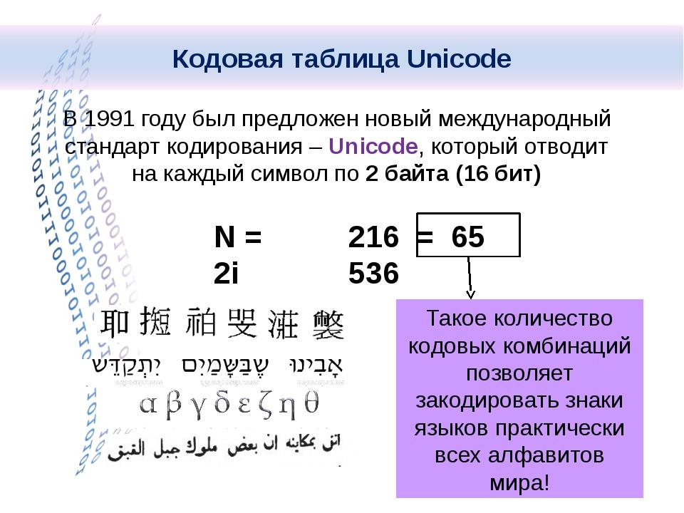 В 1991 году был предложен новый международный стандарт кодирования – Unicode,...