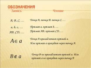 Точка A, точка B, точка C, … A, B, C, … a, b, c, … AB, CD, … Прямая a, прямая