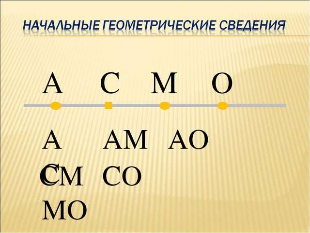 A C M O AC AM AO CM CO MO