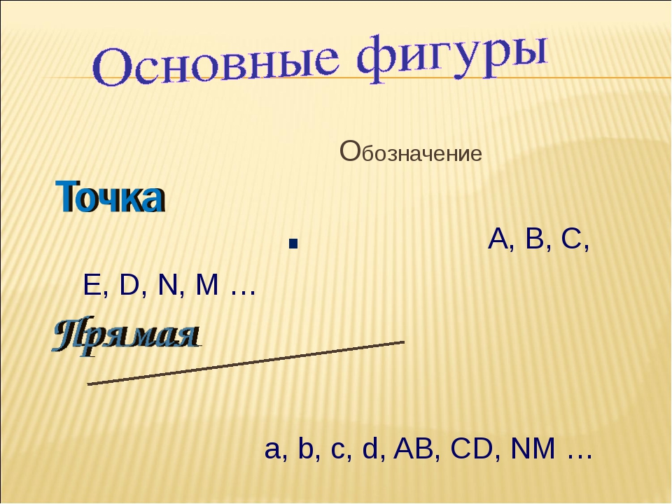 Обозначение . А, В, С, Е, D, N, M … a, b, c, d, AB, CD, NM …