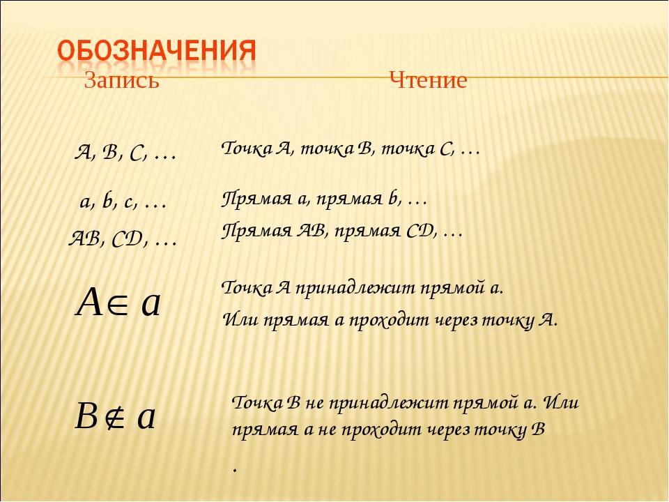 Точка A, точка B, точка C, … A, B, C, … a, b, c, … AB, CD, … Прямая a, прямая...