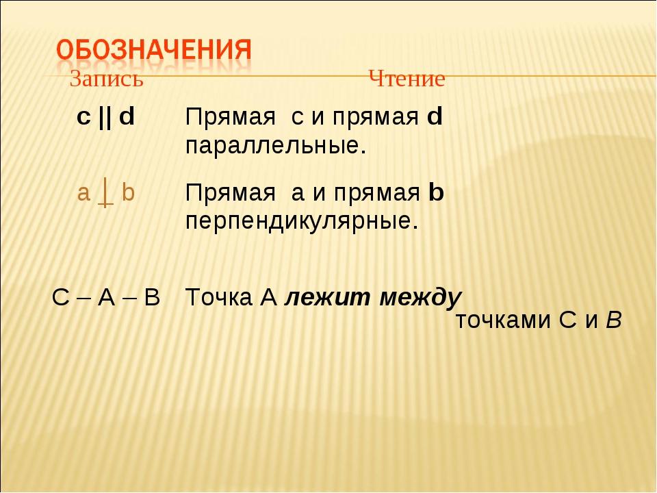ЗаписьЧтение с || dПрямая с и прямая d параллельные. a │ b Прямая а и прям...