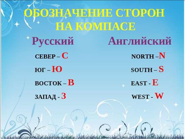 ОБОЗНАЧЕНИЕ СТОРОН НА КОМПАСЕ Русский Английский СЕВЕР – С NORTH –N ЮГ – Ю SO...