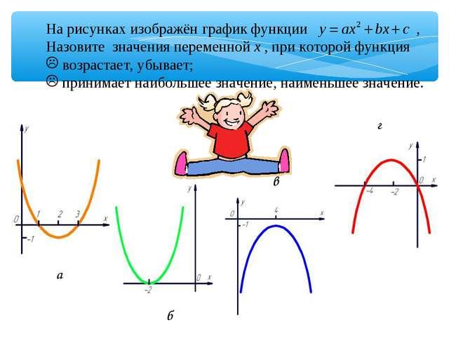 На рисунках изображён график функции , Назовите значения переменной х , при к...