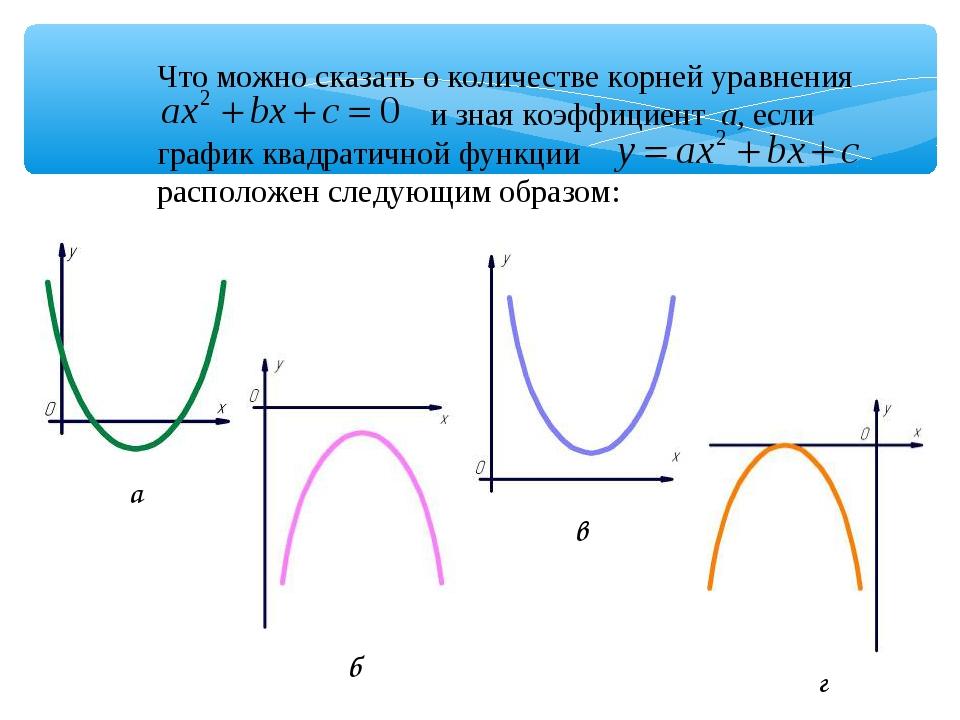 Что можно сказать о количестве корней уравнения и зная коэффициент а, если гр...