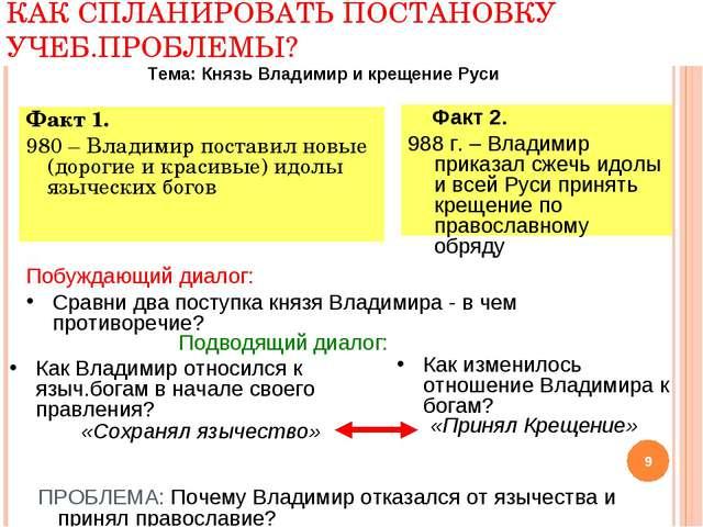 ПРИМЕР: КАК СПЛАНИРОВАТЬ ПОСТАНОВКУ УЧЕБ.ПРОБЛЕМЫ? Факт 1. 980 – Владимир пос...