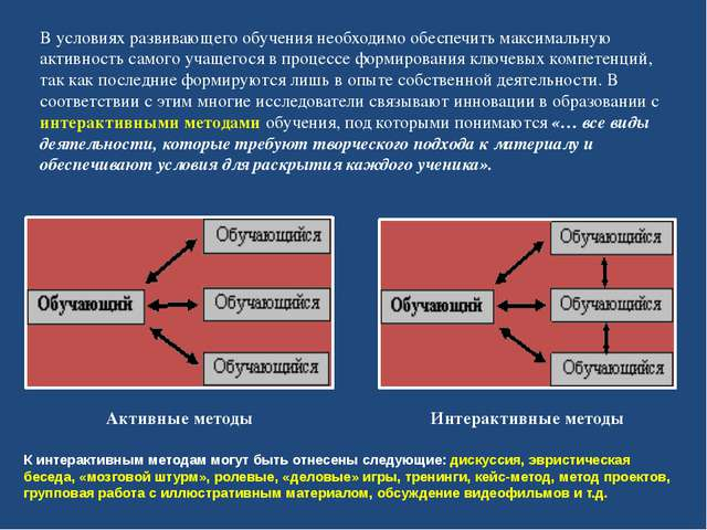 В условиях развивающего обучения необходимо обеспечить максимальную активност...