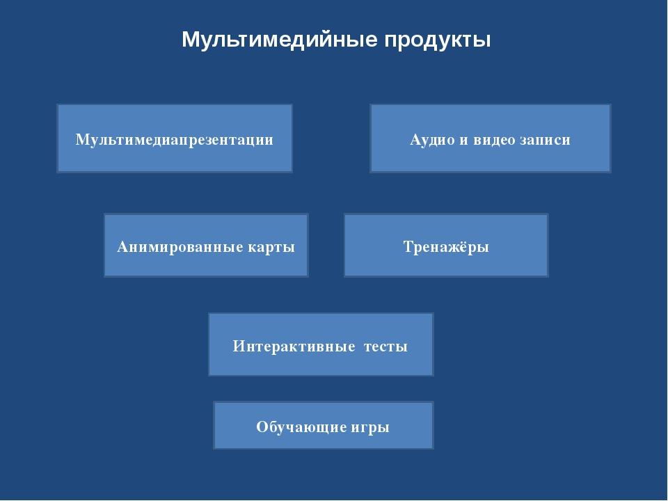 Мультимедийные продукты Мультимедиапрезентации Аудио и видео записи Анимирова...