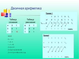 Двоичная арифметика Таблица сложенияТаблица умножения +01х01 001