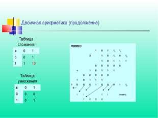 Двоичная арифметика (продолжение) Таблица сложения +01 001 1110 Та