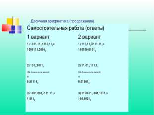 Двоичная арифметика (продолжение) Самостоятельная работа (ответы) 1 вариант