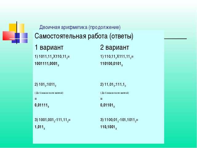 Двоичная арифметика (продолжение) Самостоятельная работа (ответы) 1 вариант...