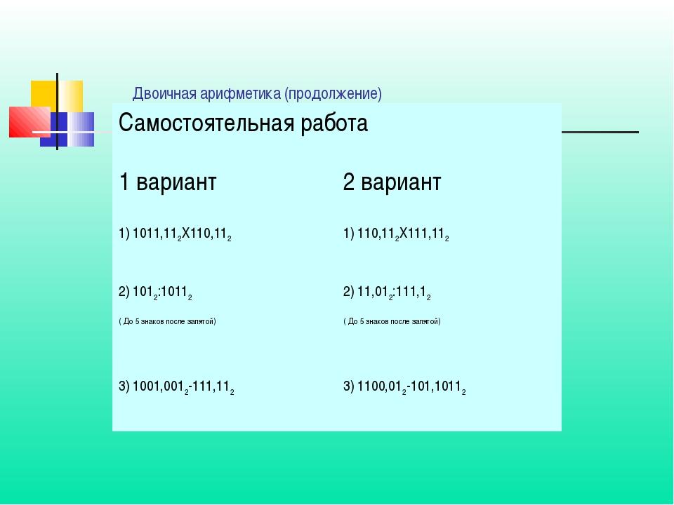 Двоичная арифметика (продолжение) Самостоятельная работа  1 вариант2 вариан...