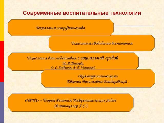 Современные воспитательные технологии Технология свободного воспитания Технол...