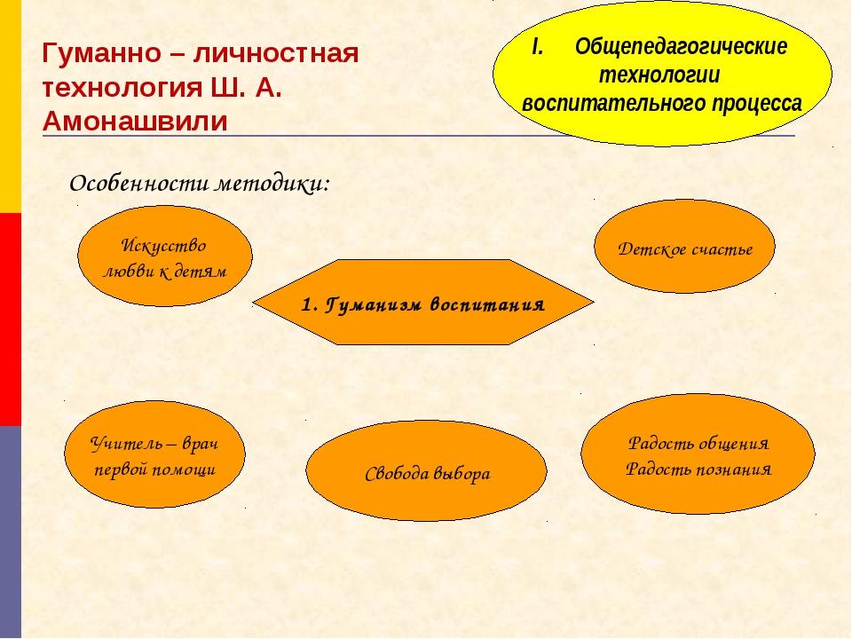 Гуманно – личностная технология Ш. А. Амонашвили Особенности методики: 1. Гум...