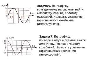 Задача 6. По графику, приведенному на рисунке, найти амплитуду, период и част