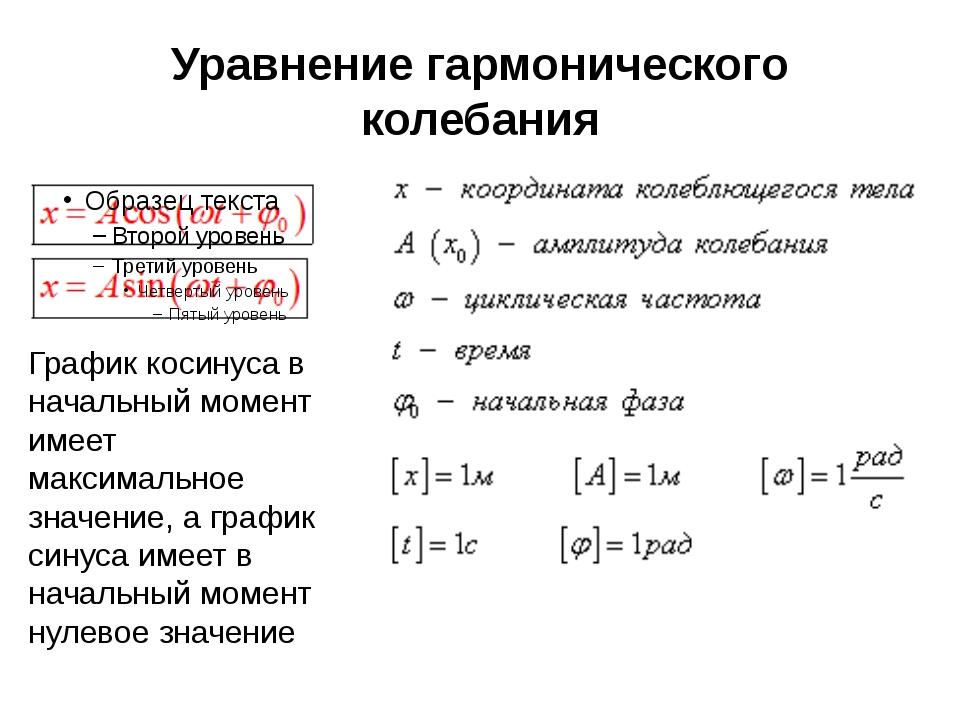 Уравнение гармонического колебания График косинуса в начальный момент имеет м...