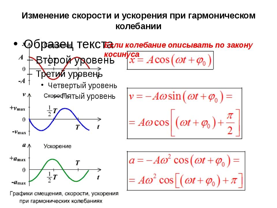Изменение скорости и ускорения при гармоническом колебании Если колебание опи...