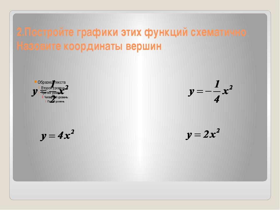 2.Постройте графики этих функций схематично Назовите координаты вершин