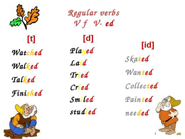 Regular verbs V → V- ed [t] Watched Walked Talked Finished Liked [id] Skated...