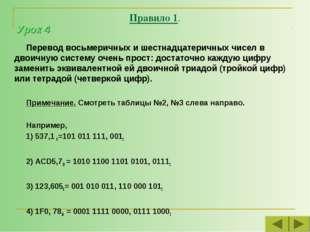 Правило 1. Перевод восьмеричных и шестнадцатеричных чисел в двоичную систему