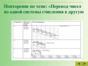 Повторение по теме: «Перевод чисел из одной системы счисления в другую