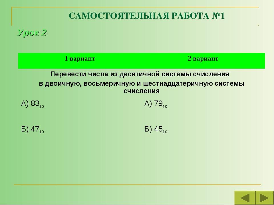 САМОСТОЯТЕЛЬНАЯ РАБОТА №1 Урок 2 1 вариант2 вариант Перевести числа из десят...