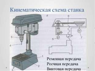 Кинематическая схема станка Ременная передача Реечная передача Винтовая перед