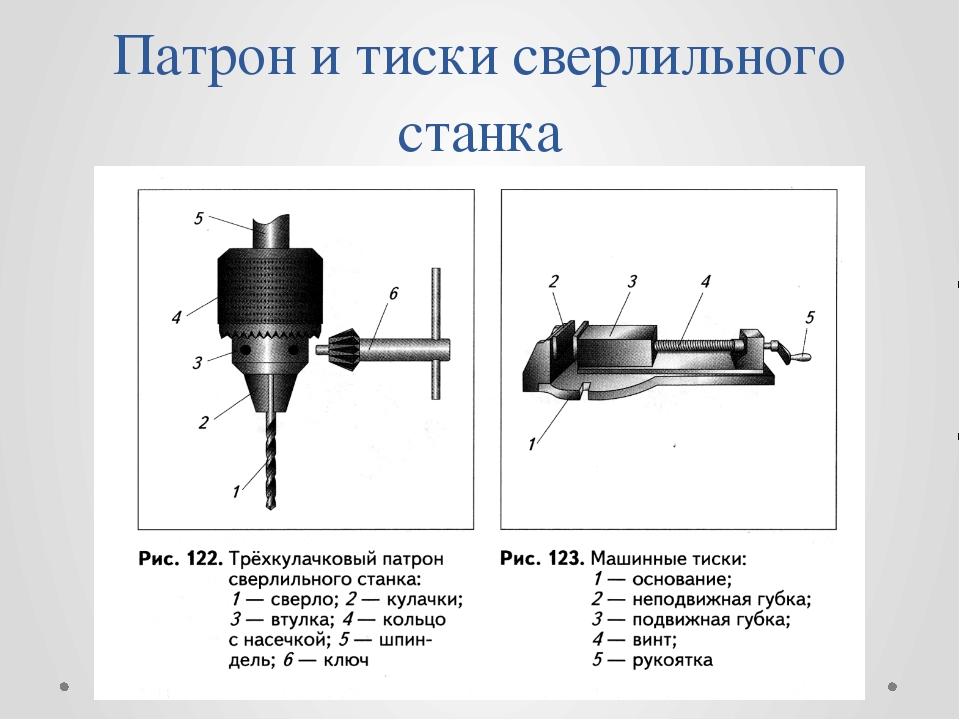 Патрон и тиски сверлильного станка