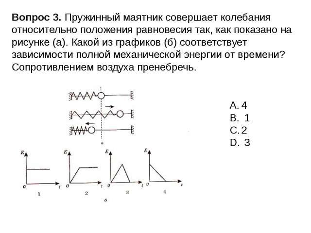 Вопрос 3. Пружинный маятник совершает колебания относительно положения равнов...