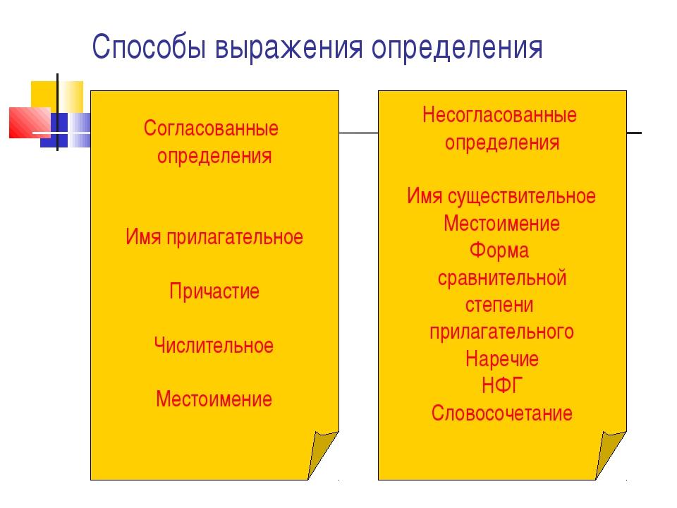 Способы выражения определения Согласованные определения Имя прилагательное Пр...