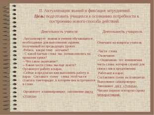 II. Актуализация знаний и фиксация затруднений. Цель: подготовить учащихся к
