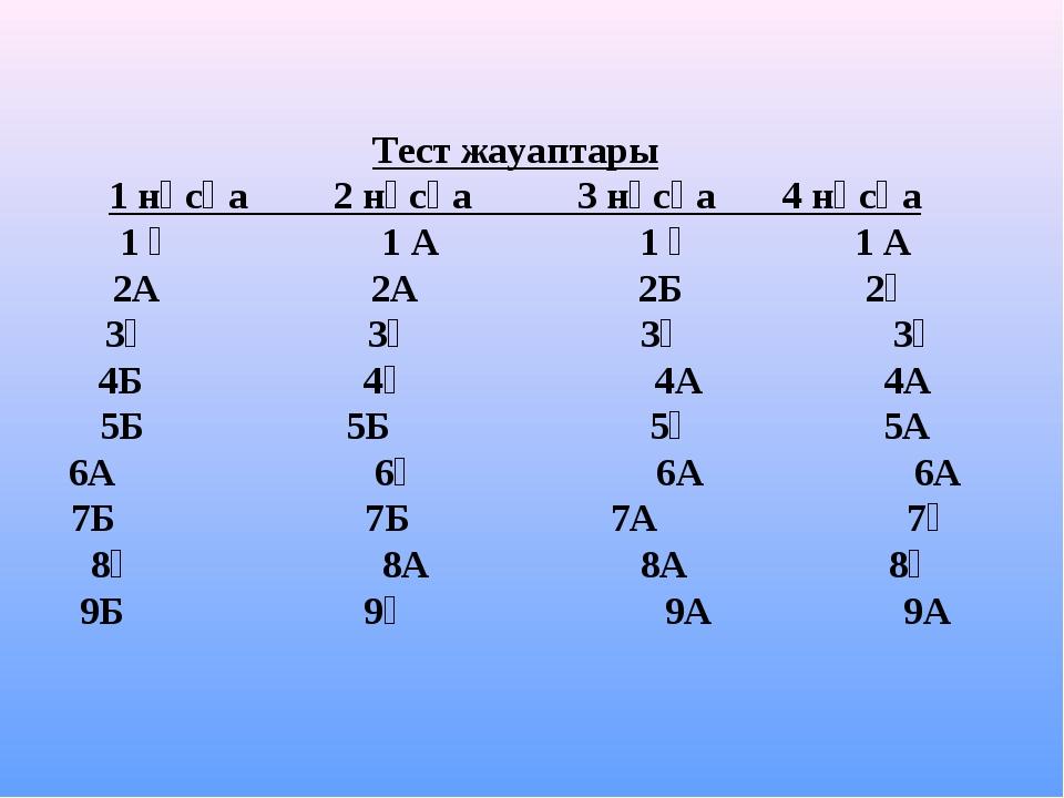 Тест жауаптары 1 нұсқа 2 нұсқа 3 нұсқа 4 нұсқа 1 Ә 1 А 1 Ә 1 А 2А 2А 2Б 2Ә 3...
