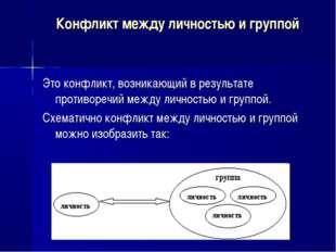 Конфликт между личностью и группой Это конфликт, возникающий в результате про
