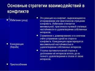 Основные стратегии взаимодействий в конфликте Избегание (уход) Конкуренция (б