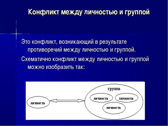 Конфликт между личностью и группой Это конфликт, возникающий в результате про...