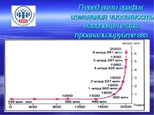 Перед вами график изменения численности населения мира, проанализируйте его.