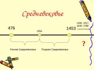 Средневековье Раннее Средневековье Позднее Средневековье 476 1054 1453 1492,
