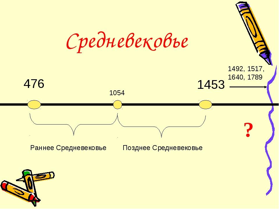 Средневековье Раннее Средневековье Позднее Средневековье 476 1054 1453 1492,...