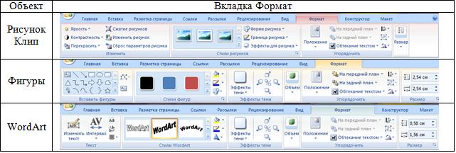 Как создать графический объект в word 2007