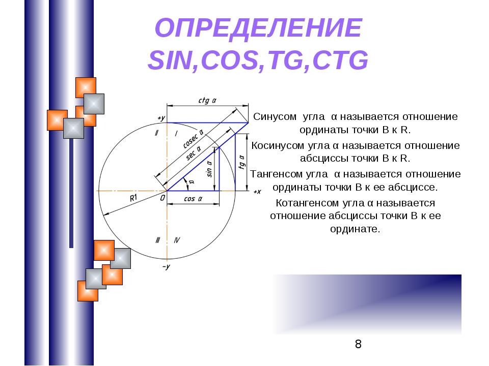 * ОПРЕДЕЛЕНИЕ SIN,COS,TG,CTG Синусом угла α называется отношение ординаты точ...
