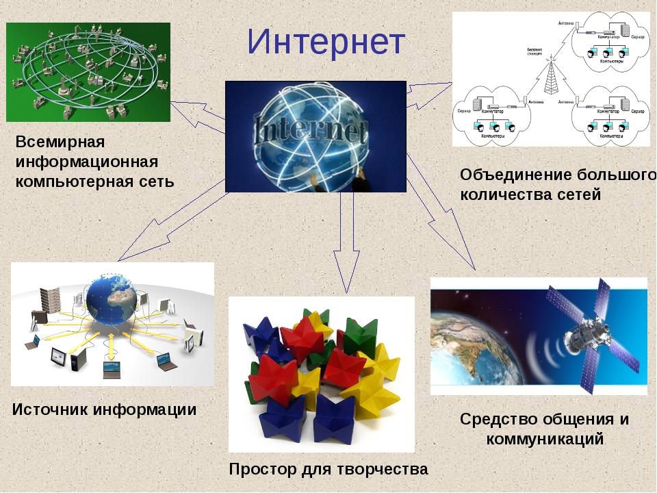 Интернет Источник информации Всемирная информационная компьютерная сеть Объед...