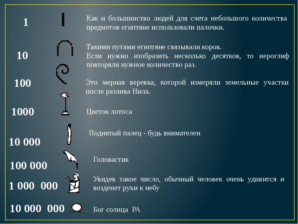 Число 5 записывалось знаком Числа 6, 7, 8, 9 обозначались сочетаниями вертика...