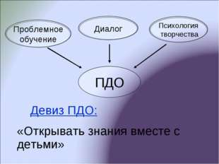 Девиз ПДО: «Открывать знания вместе с детьми»
