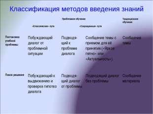 Классификация методов введения знаний Проблемное обучениеТрадиционное обуче