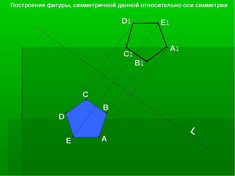L A D C B E B1 C1 D1 A1 E1 Построение фигуры, симметричной данной относительн...
