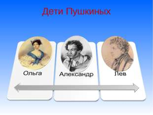 Дети Пушкиных